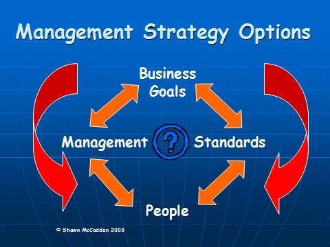 Business Management Strategies for Remodelers