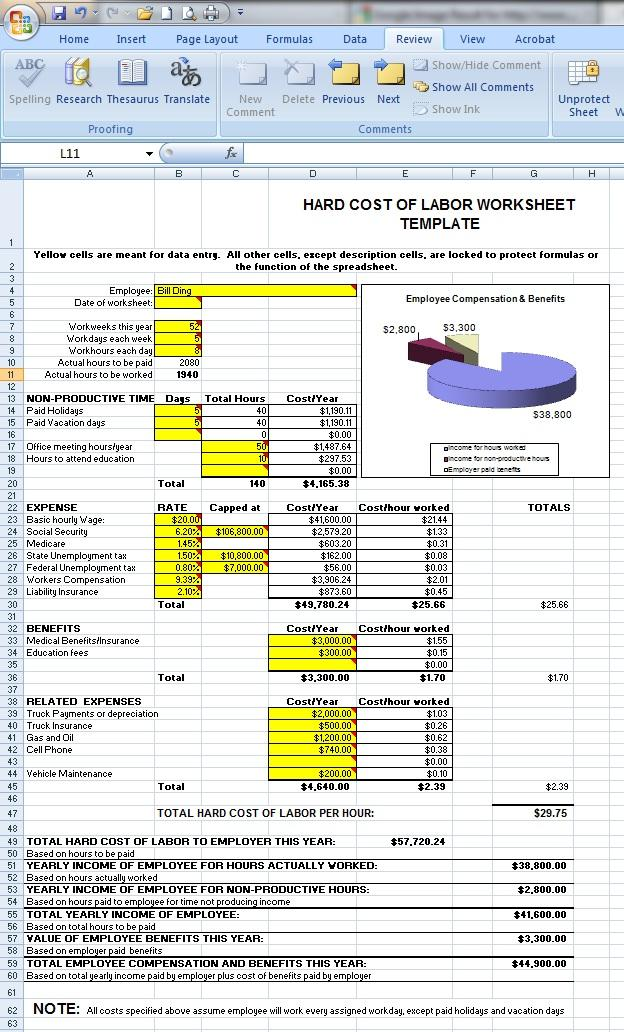 labor cost template excel