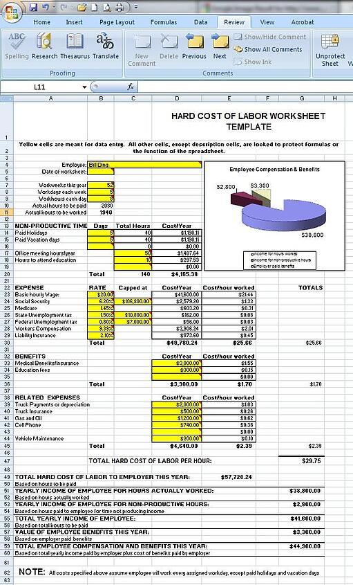 Burdened Labor Cost Worksheet