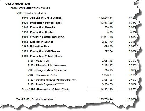 Contractor chart of accounts