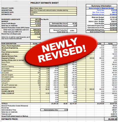 estimating template newly revised